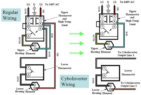 Wiring Diagram For Water by Solar Pv Water Heater Installation