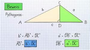 Gleichungen Berechnen Online : additionstheoreme f r sin x y und cos x y mathematik ~ Themetempest.com Abrechnung