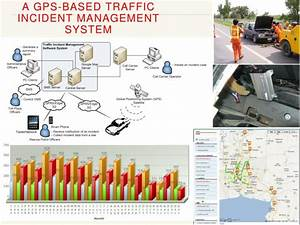 PPT - Smart City and Resilienc y PowerPoint Presentation ...
