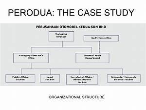 Perodua Organizational Chart