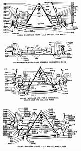 1000  Images About Plans  Cars  On Pinterest