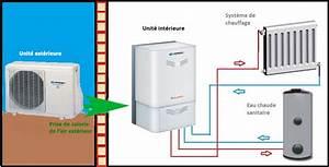 pompe a chaleur radiateur electrique maisons naturelles With pompe a chaleur chauffage maison
