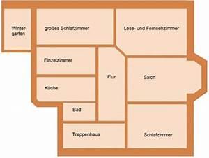 Tag Wohnen Görlitz : ferienwohnung stilvoll wohnen in g rlitz ferienwohnungen g rlitz tourismus ~ Orissabook.com Haus und Dekorationen