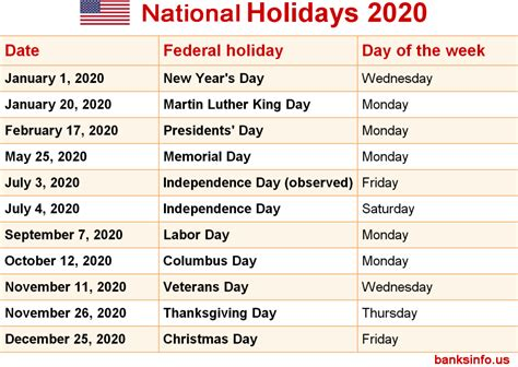 National Holidays in USA in 2020