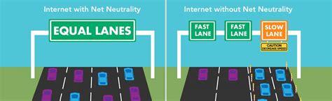 net neutrality      aaron swartz