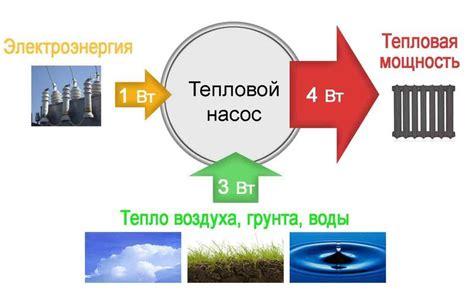 Состав энергетических мощностей. Расчет общей энергетической мощности — Студопедия