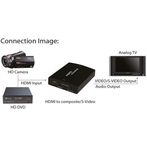 Inline® Konverter Hdmi Zu Compositesvideo, Mit Audio