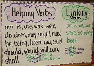 Helping Verbs and Linking Verbs anchor chart | Grammar ...