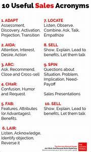 Sales Skills  10 Useful Sales Acronyms