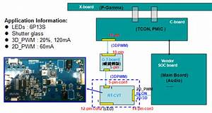 Led Backlight System And Power Solutions