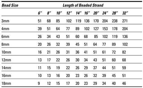 ideas  necklace length chart  pinterest