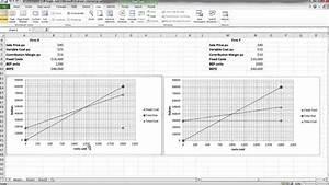 Box Chart Excel Cvp Graph Youtube
