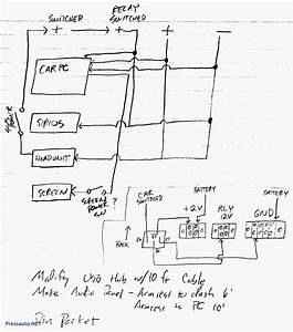 Garland Deep Fryer Wiring Diagram