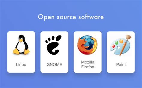 check   benefits  open source library  open
