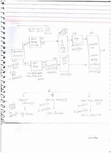 Pdf  National Cranberry Cooperative Process Flow Diagram