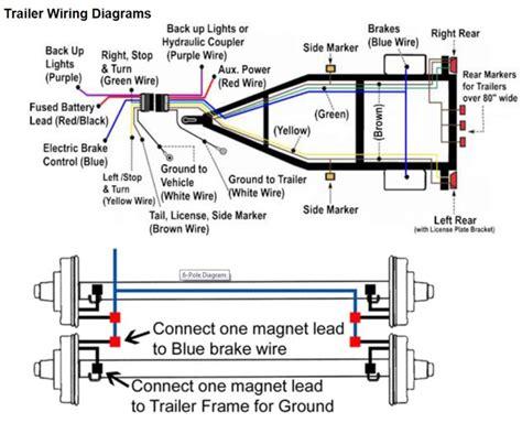 trailer brakes diagram to wire a trailer for electric brakes etrailer