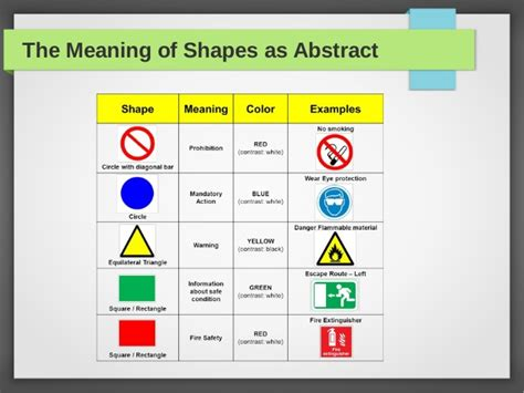 Abstract Shapes Meaning by Use Of Shapes In Graphic Design