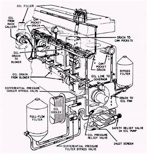 Diagram Of A Diesel Engine