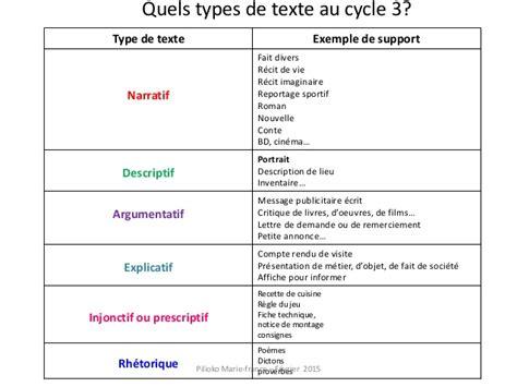 abe cuisine les types de texte en français انواع النصوص في اللغة