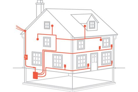 how to wire a room in house electrical online 4u separating facts from fiction about aluminum wiring