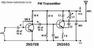 radiomods projects pages With easy fm transmitter