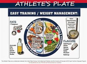 Eat To Compete   How To Adjust Your Food Intake When You Taper