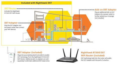 Router Wiring Diagram by Wifi Router Wiring Diagram Best Wiring Diagram And Letter