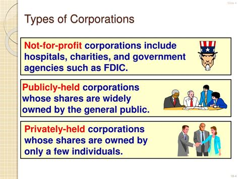 shareholders equity powerpoint  id