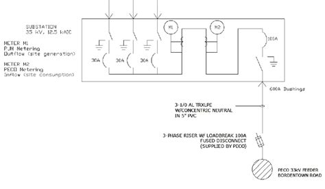 Gear Line Diagram by 3mw Switchgear Single Line Diagram Scientific