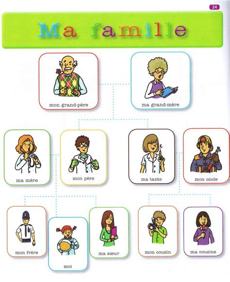 larousse de la cuisine 1000 images about fle famille on
