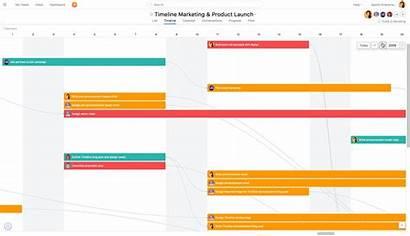 Timeline Asana Plan Projects Planning Start Project