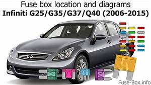 Fuse Box Location And Diagrams  Infiniti G25  G35  G37