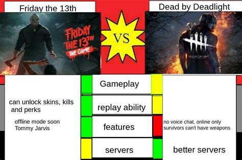 Dead By Daylight Memes - dead by daylight vs friday the 13 by duperghoul on deviantart