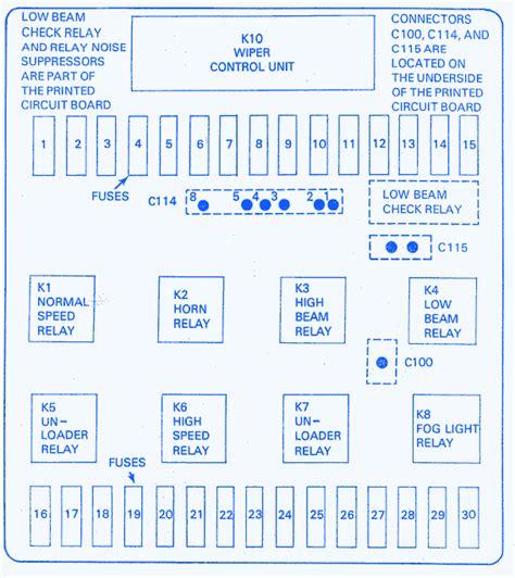 Bmw Z3 Fuse Box Diagram by Bmw E39 2001 Fuse Box Block Circuit Breaker Diagram