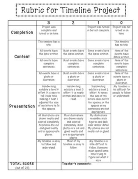timeline template 10 points 5th grade personal timeline project and rubric writing pinterest
