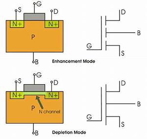 What Is A Mosfet