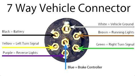 7 Wire Trailer Wiring Diagram Car by Wiring Diagram For 7 Pin Trailer Harness Wiring Diagram