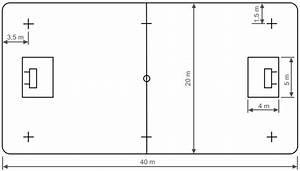 File Floorball Rink1 Svg