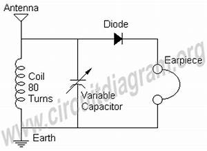 capacitor what are the components needed for this With basic am receiver