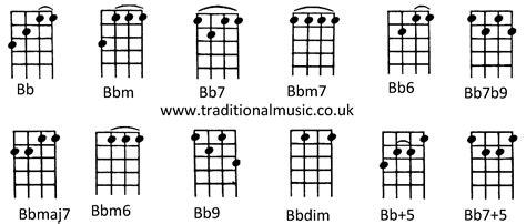 Printable Acoustic Guitar Plans