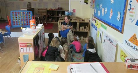 day care in jacksonville nc early learning preschool 848   3006 slideimage
