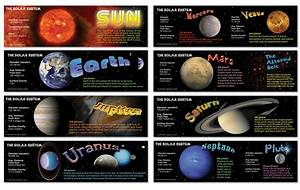 Solar System Projects 6th Grade - Pics about space