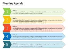 meeting agenda business ppt slides