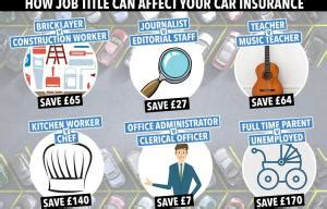 The Top Crash For Cash Car Insurance Scam Hotspots