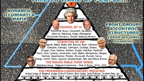 Illuminati Groups by Illuminati Table Groups Table Ideas