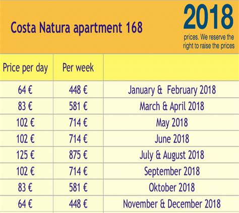 Rental Prices by Apartment 168 Rental Prices For Rent Te Huur Zu