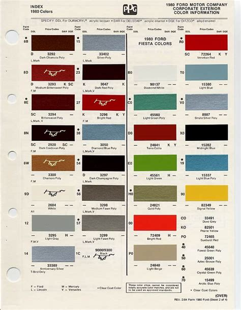 popular colors in the 1980s see more 1980 paint code