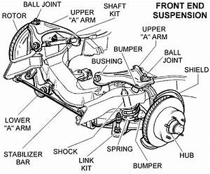 2004 Dodge Ram 1500 Front Suspension