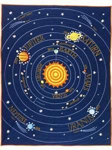1000+ ideas about Solar System Room on Pinterest   Solar ...