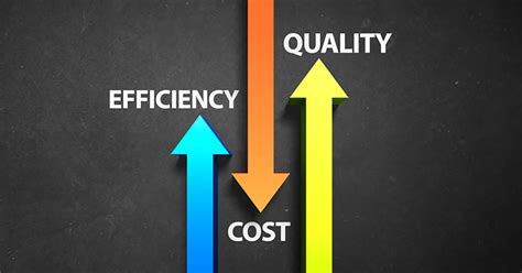 Service Cost by Shop Efficiency And The Bottom Line Shoptech The E2 Shop
